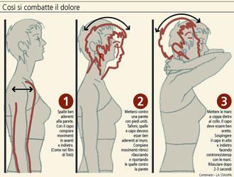 Trattamento di un dorso e una spina dorsale in Israele