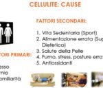 Cellulite, tutte le cause